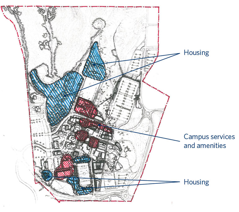 Distributed Housing and Amenities